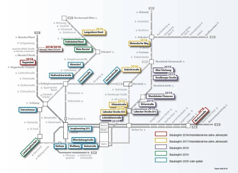 Projektmanagement und agile Organisationen_Hochbahn
