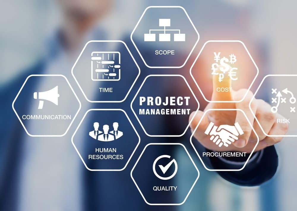 Projektmanagement | Einführung