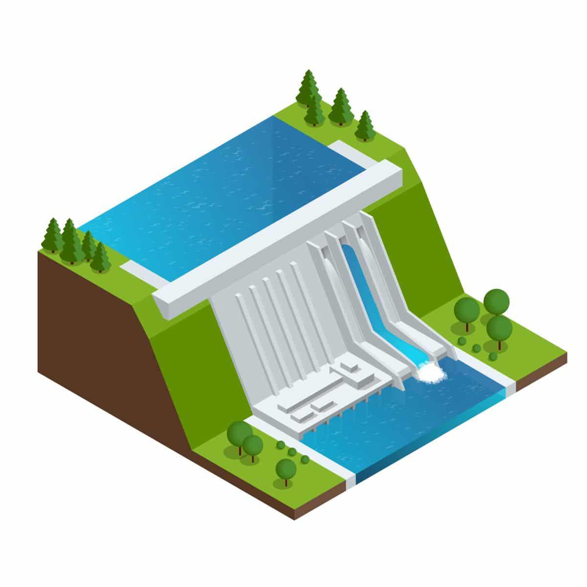 Staudamm als Projekt-Beispiel